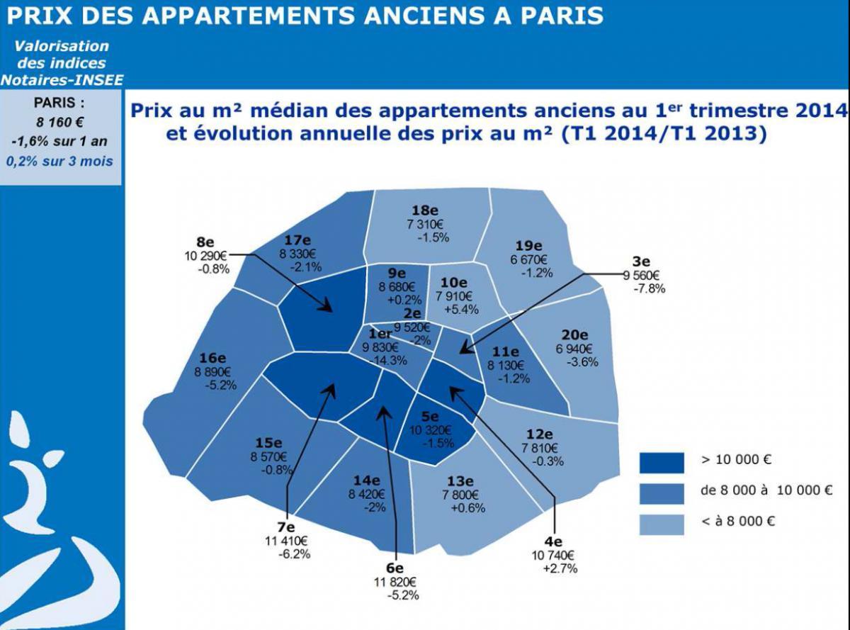 Immobilier à Paris  combien coûte un appartement    Chambre de Paris